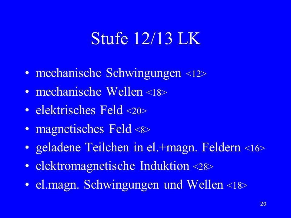Stufe 12/13 LK mechanische Schwingungen <12>