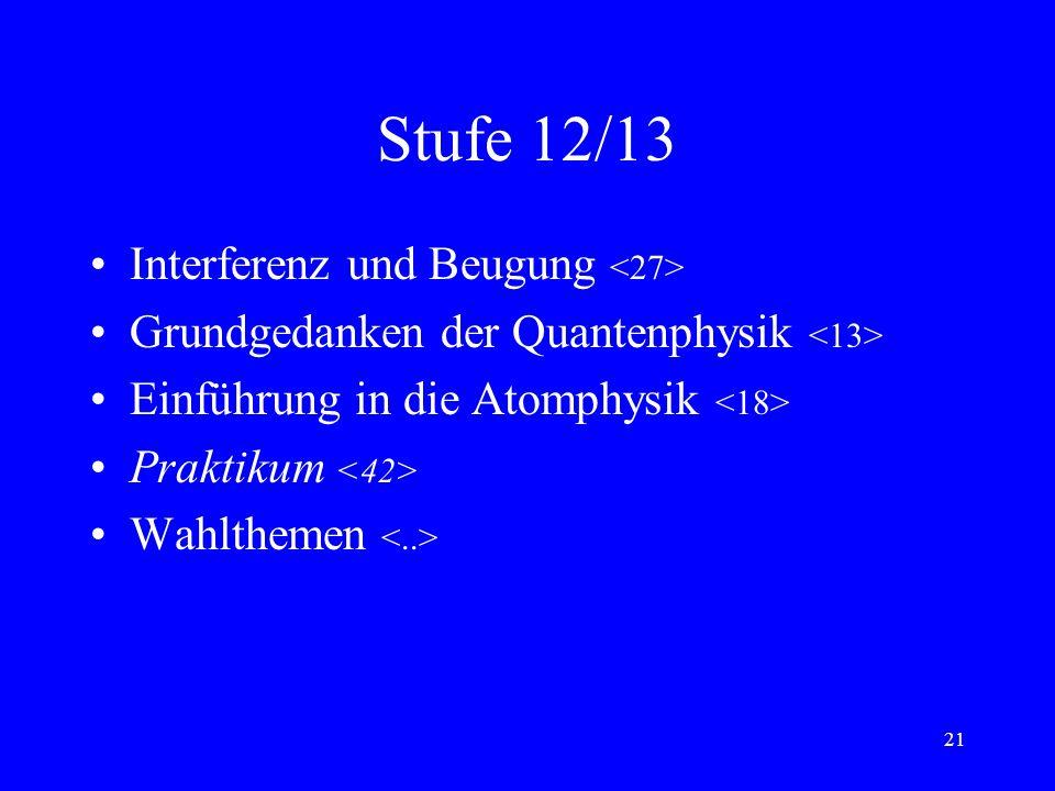 Stufe 12/13 Interferenz und Beugung <27>