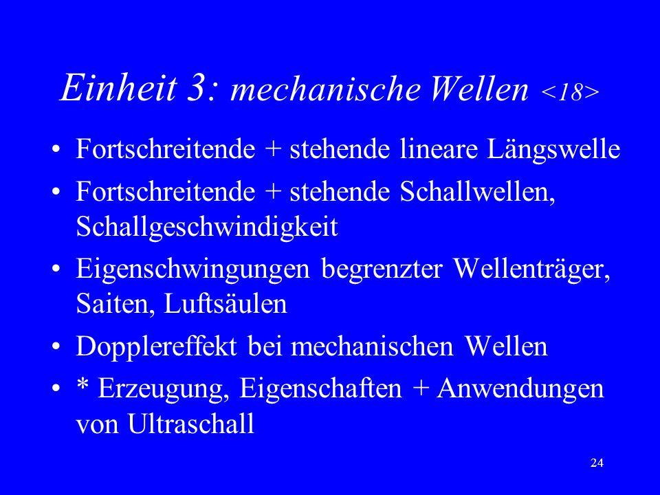 Einheit 3: mechanische Wellen <18>