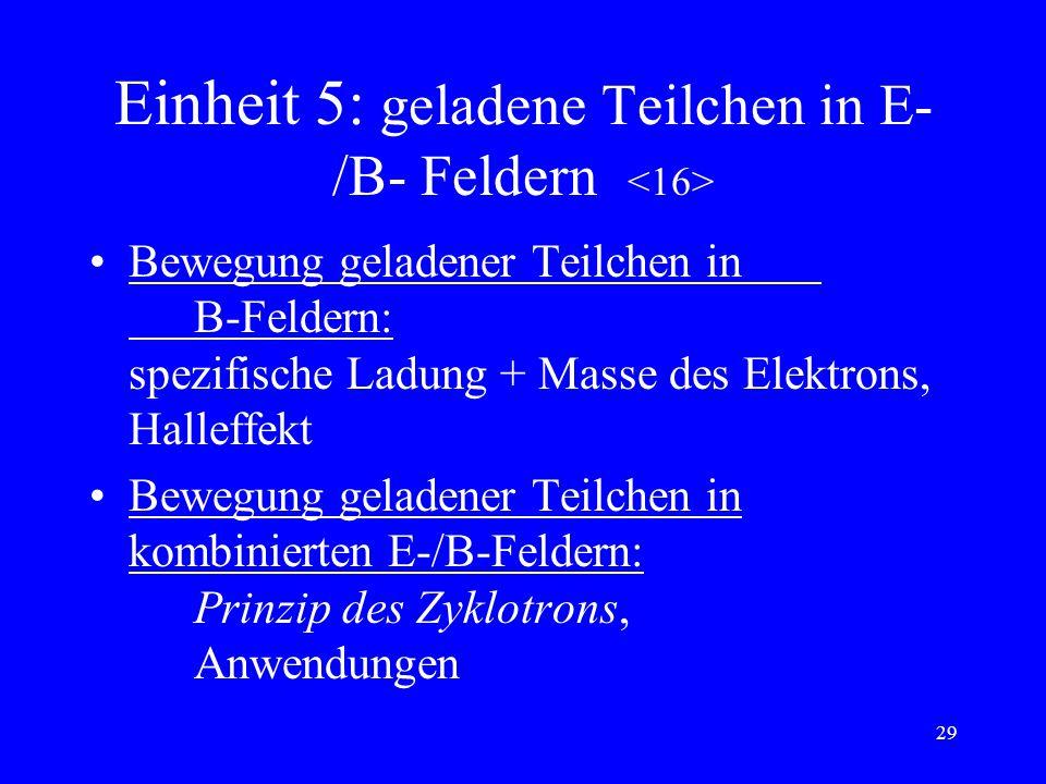Einheit 5: geladene Teilchen in E-/B- Feldern <16>