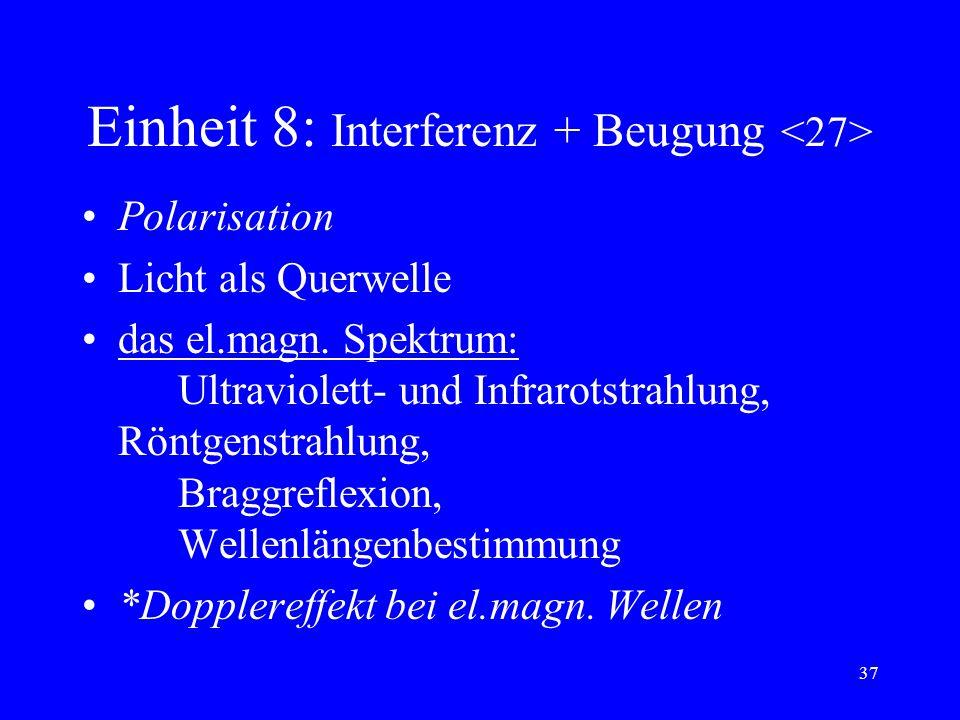 Einheit 8: Interferenz + Beugung <27>
