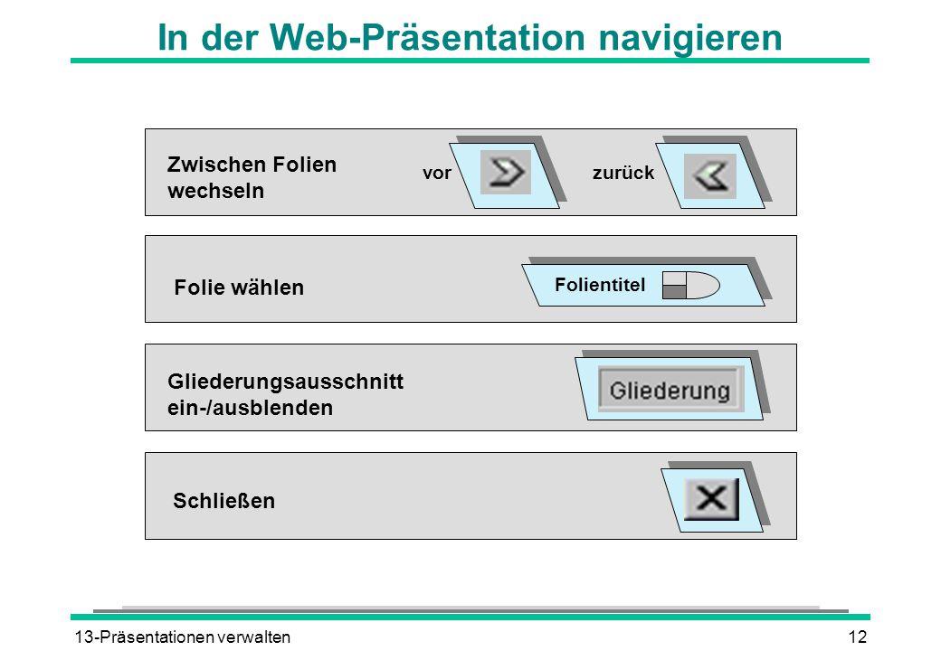 In der Web-Präsentation navigieren