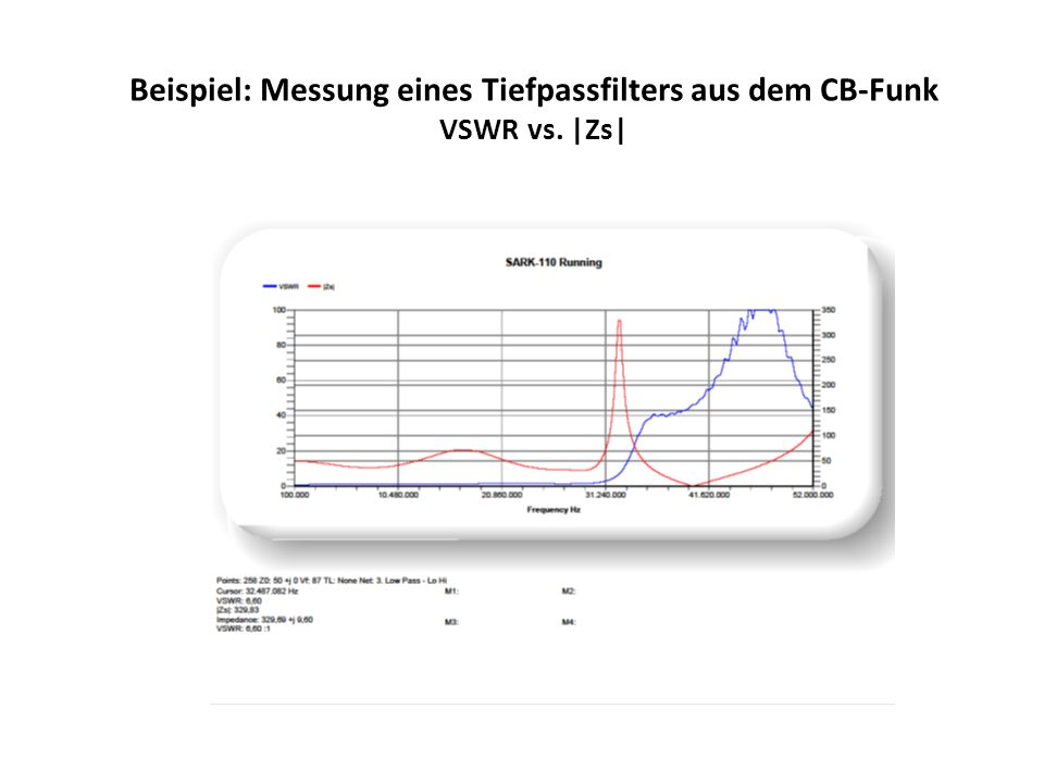 Beispiel: Messung eines Tiefpassfilters aus dem CB-Funk