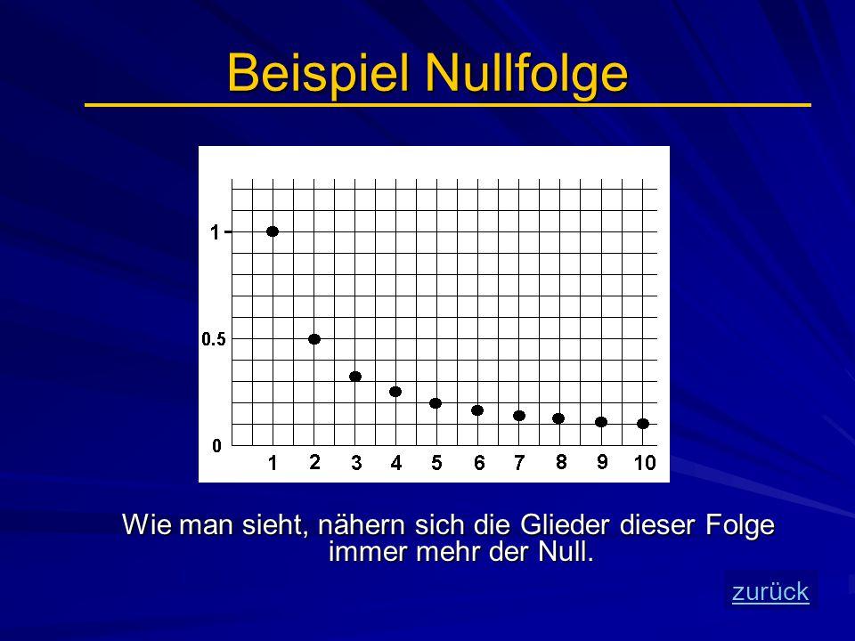 Beispiel Nullfolge Wie man sieht, nähern sich die Glieder dieser Folge immer mehr der Null. zurück