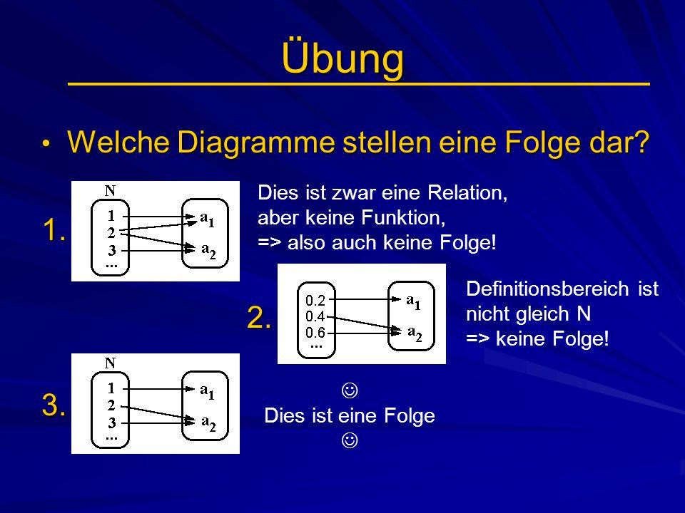 Übung Welche Diagramme stellen eine Folge dar 1. 2. 3.