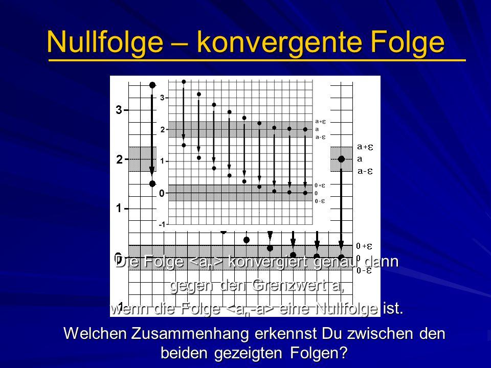 Nullfolge – konvergente Folge