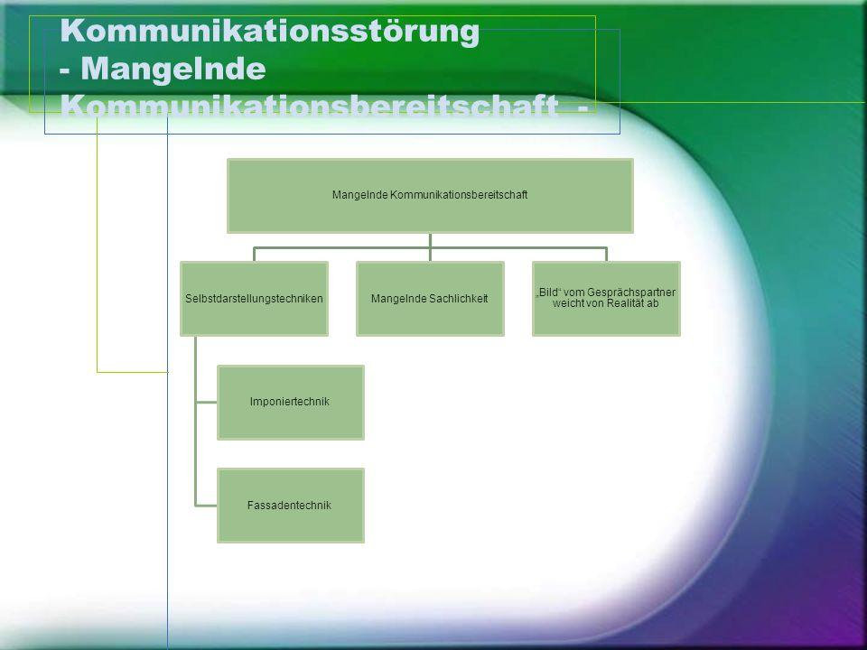 Kommunikationsstörung - Mangelnde Kommunikationsbereitschaft -