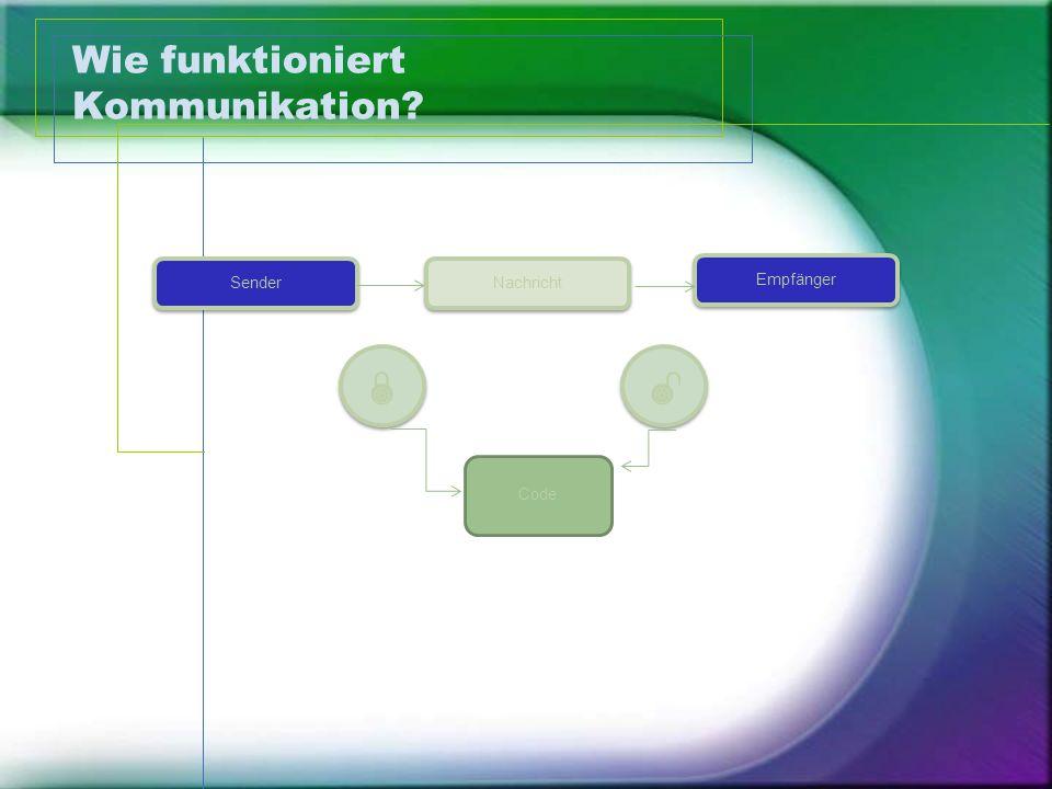 Wie funktioniert Kommunikation