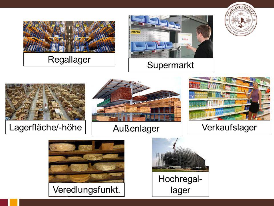 Regallager Supermarkt Lagerfläche/-höhe Außenlager Verkaufslager Hochregal-lager Veredlungsfunkt.