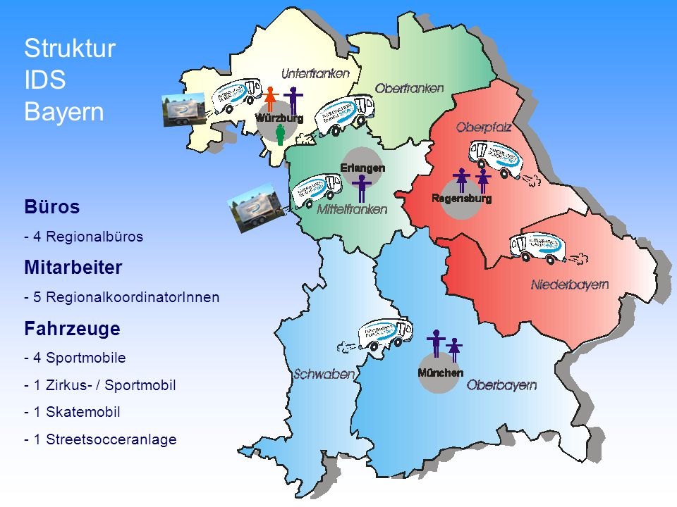 Struktur IDS Bayern Büros Mitarbeiter Fahrzeuge - 4 Regionalbüros