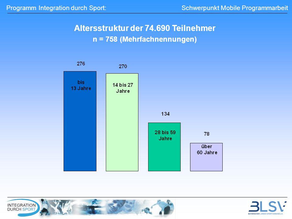 Altersstruktur der 74.690 Teilnehmer n = 758 (Mehrfachnennungen)