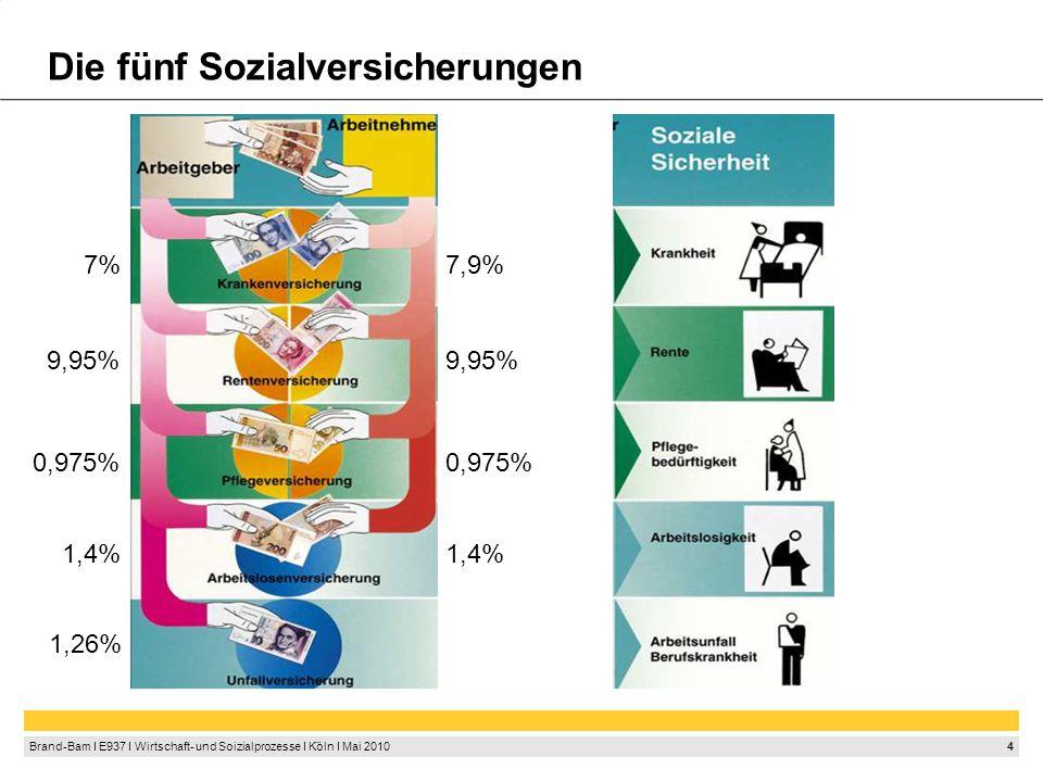 Durchschnittliche monatliche Rente in Deutschland