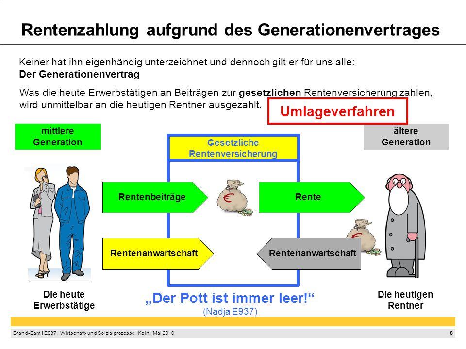 Generationenvertrag Erkenntnis: