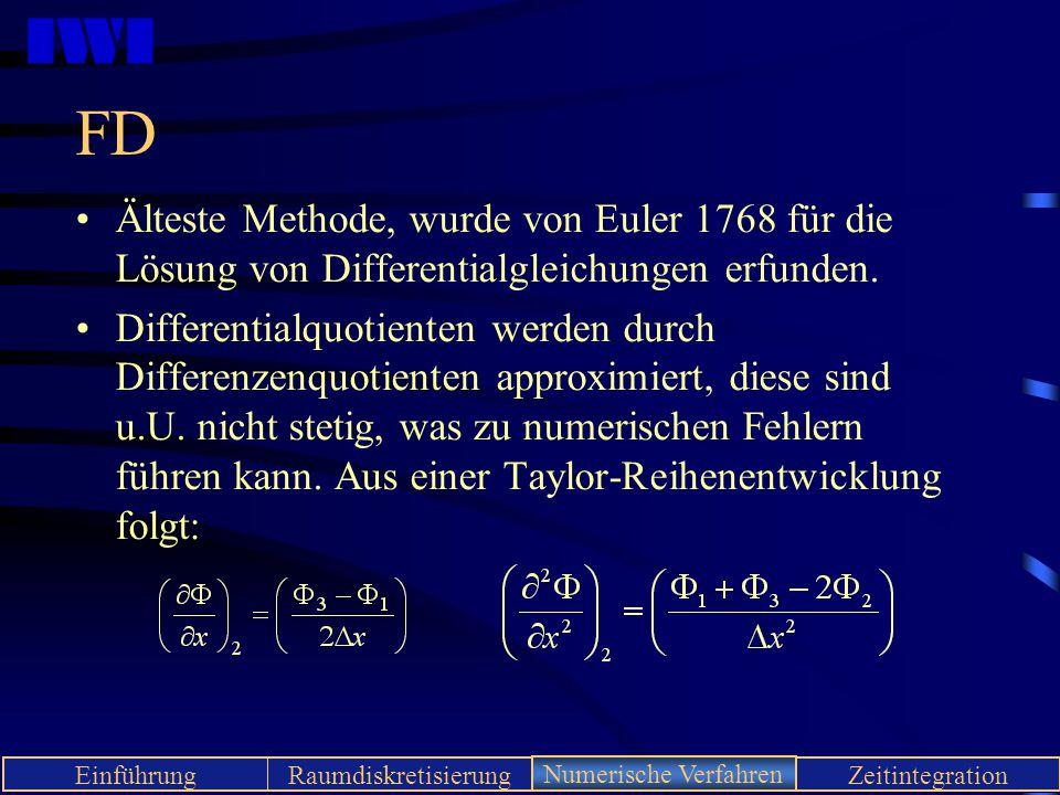 FD Älteste Methode, wurde von Euler 1768 für die Lösung von Differentialgleichungen erfunden.