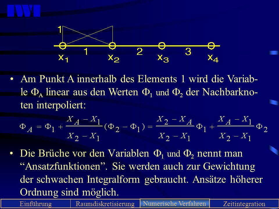 Am Punkt A innerhalb des Elements 1 wird die Variab-le A linear aus den Werten 1 und 2 der Nachbarkno-ten interpoliert:
