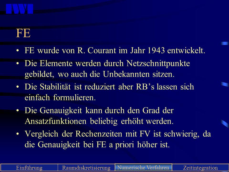 FE FE wurde von R. Courant im Jahr 1943 entwickelt.
