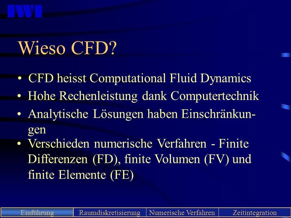 Wieso CFD CFD heisst Computational Fluid Dynamics