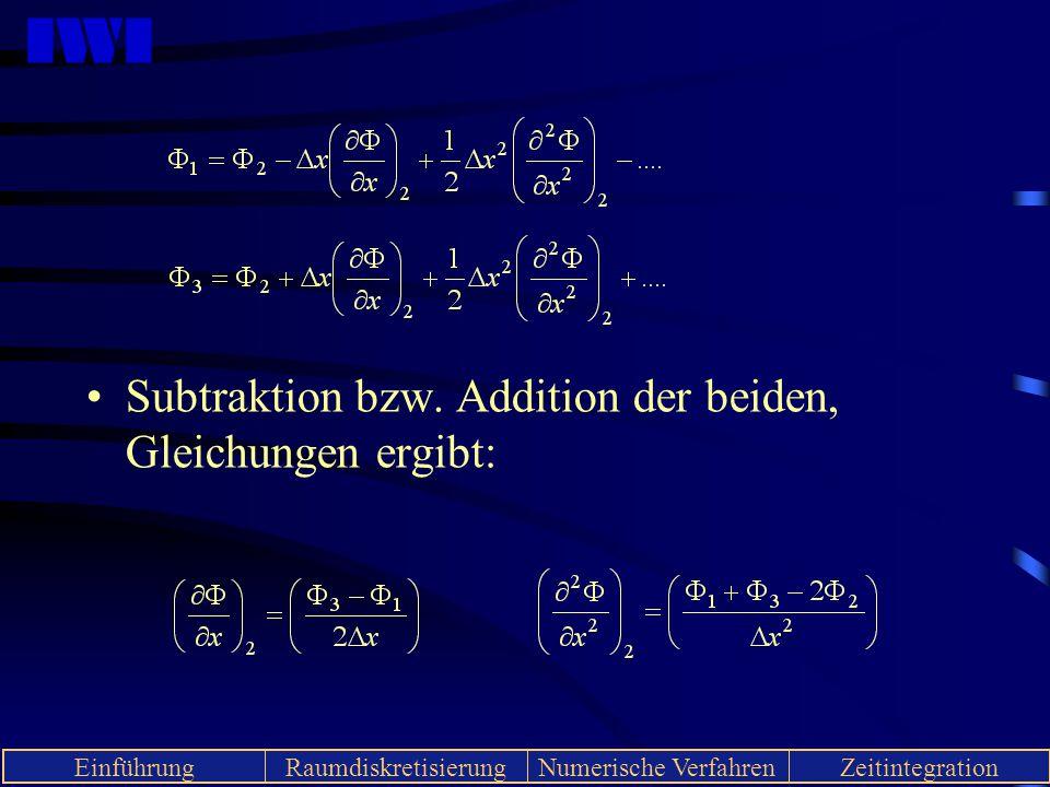 Subtraktion bzw. Addition der beiden, Gleichungen ergibt: