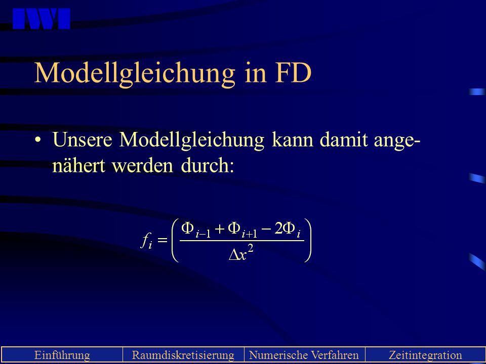 Modellgleichung in FD Unsere Modellgleichung kann damit ange-nähert werden durch: