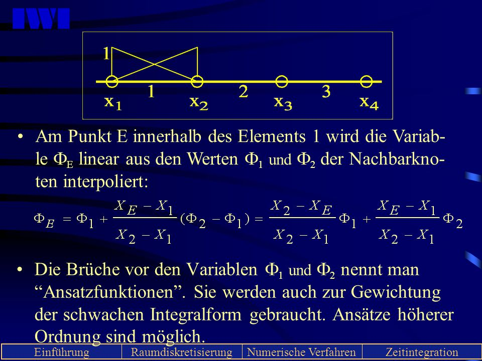 Am Punkt E innerhalb des Elements 1 wird die Variab-le E linear aus den Werten 1 und 2 der Nachbarkno-ten interpoliert: