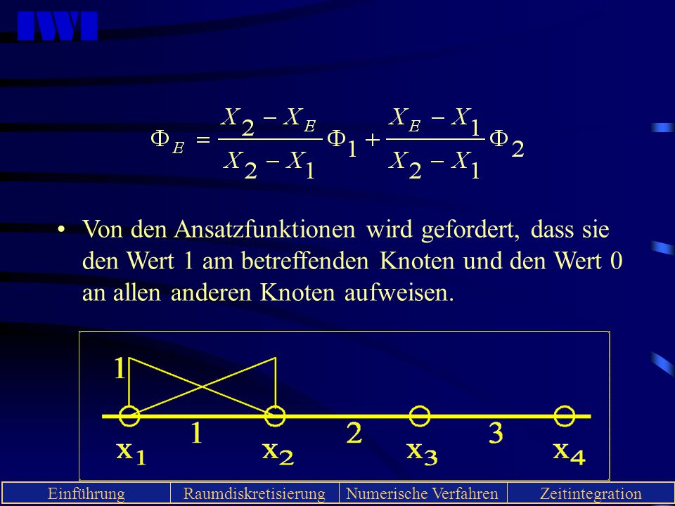 Von den Ansatzfunktionen wird gefordert, dass sie den Wert 1 am betreffenden Knoten und den Wert 0 an allen anderen Knoten aufweisen.