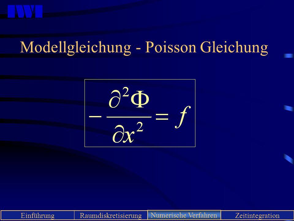 Modellgleichung - Poisson Gleichung