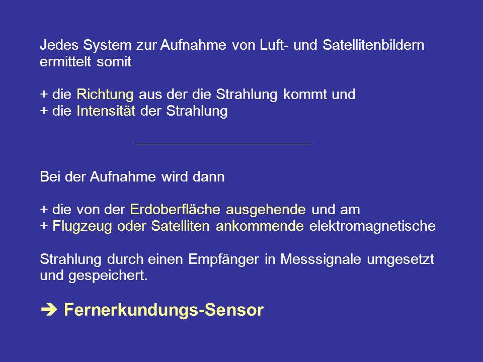  Fernerkundungs-Sensor
