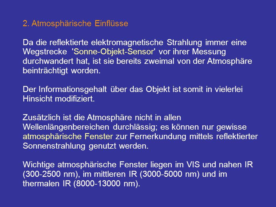 2. Atmosphärische Einflüsse