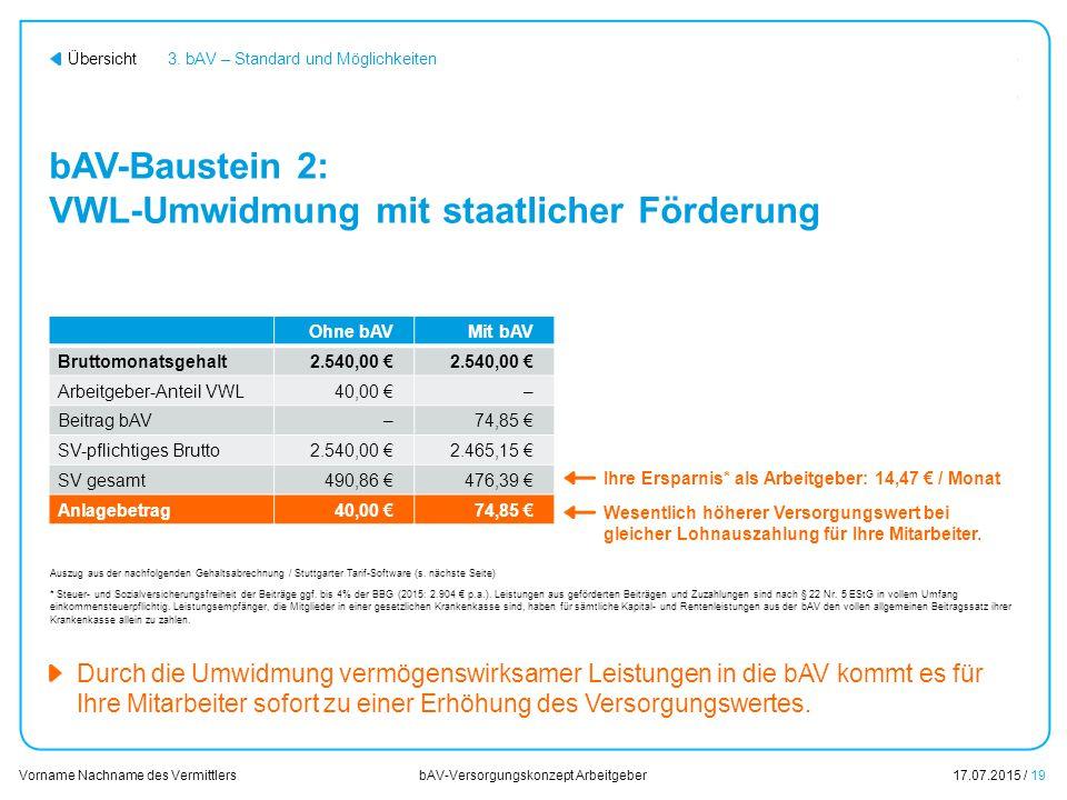 bAV-Baustein 2: VWL-Umwidmung mit staatlicher Förderung