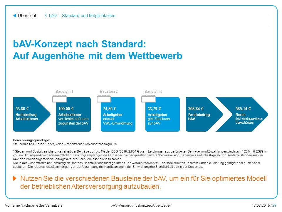 bAV-Konzept nach Standard: Auf Augenhöhe mit dem Wettbewerb