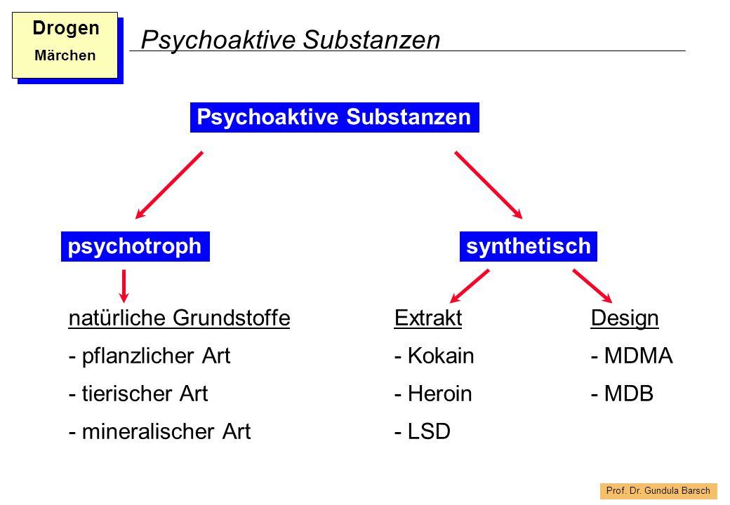 Psychoaktive Substanzen