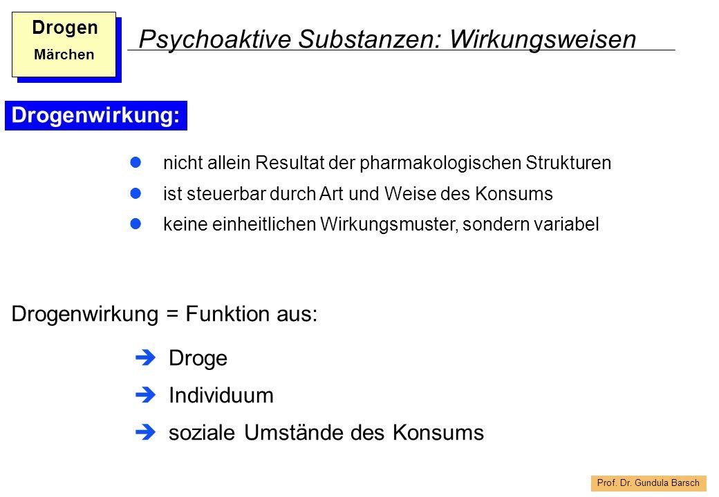 Psychoaktive Substanzen: Wirkungsweisen