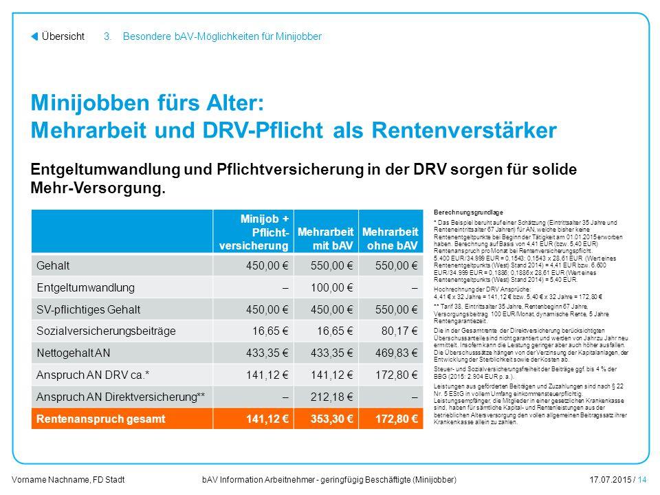 Minijobben fürs Alter: Mehrarbeit und DRV-Pflicht als Rentenverstärker