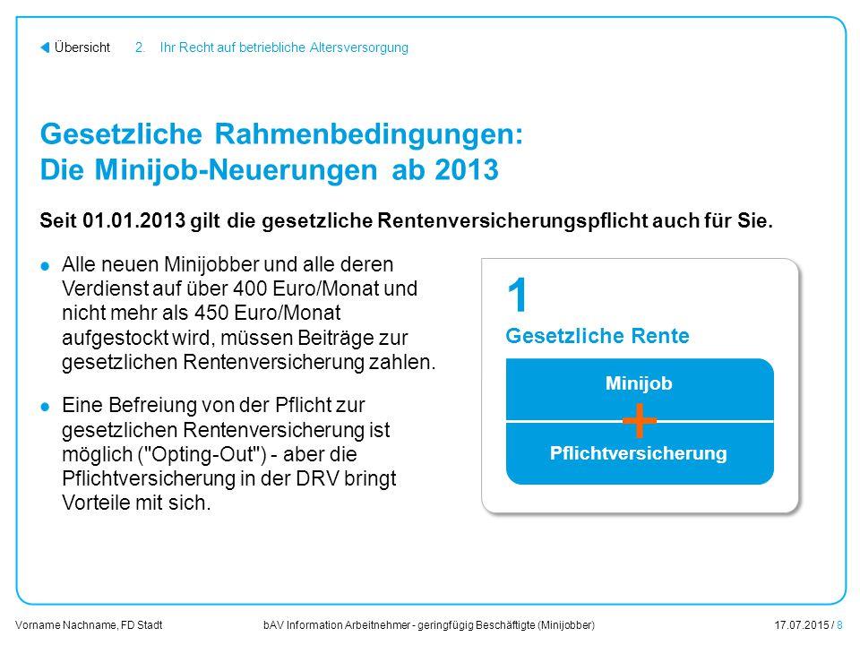 Gesetzliche Rahmenbedingungen: Die Minijob-Neuerungen ab 2013