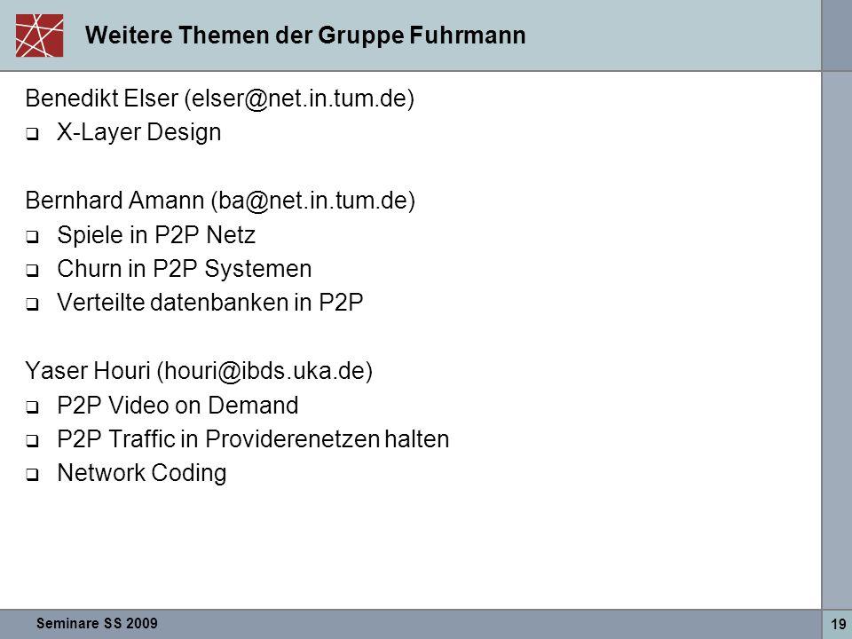 Weitere Themen der Gruppe Fuhrmann
