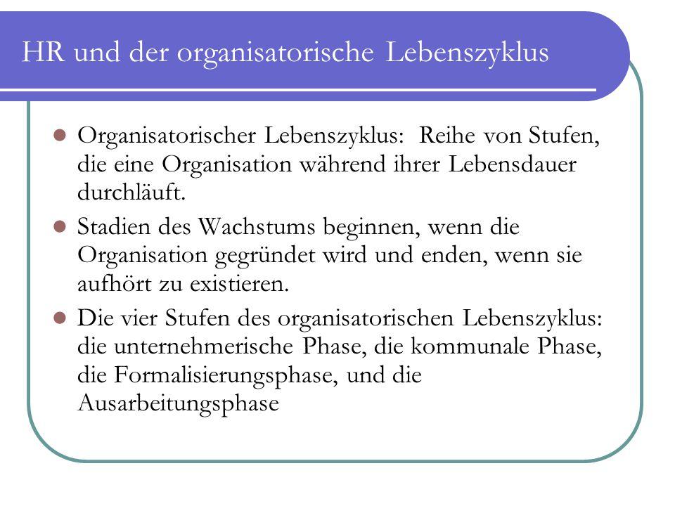 HR und der organisatorische Lebenszyklus