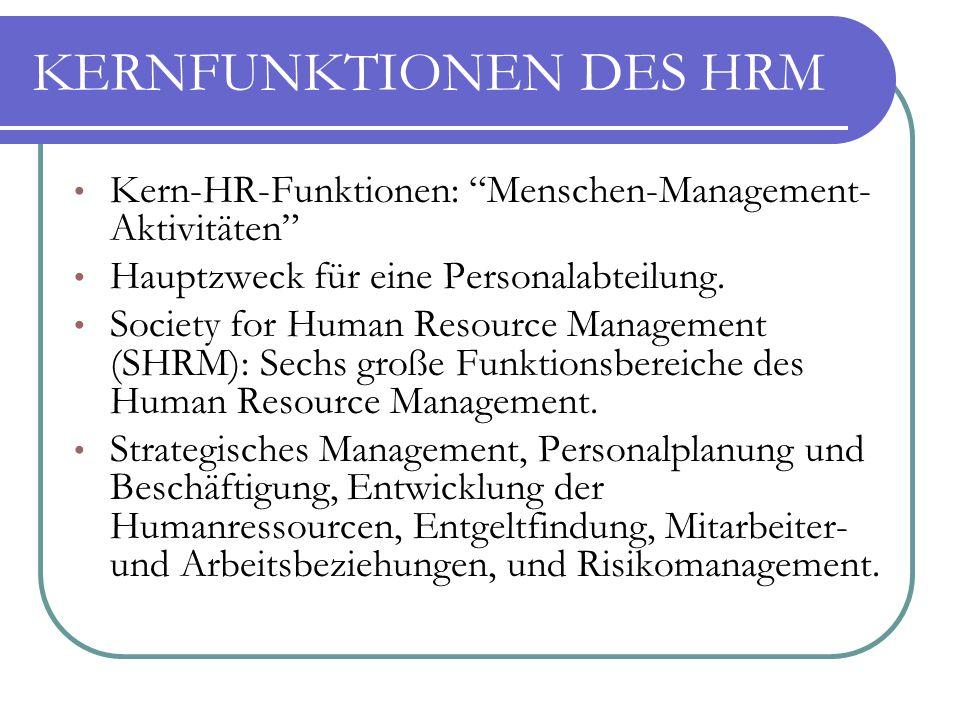 KERNFUNKTIONEN DES HRM