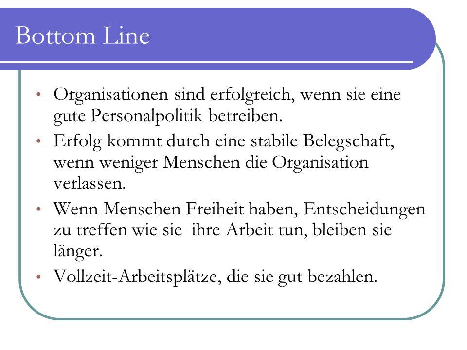 Bottom Line Organisationen sind erfolgreich, wenn sie eine gute Personalpolitik betreiben.