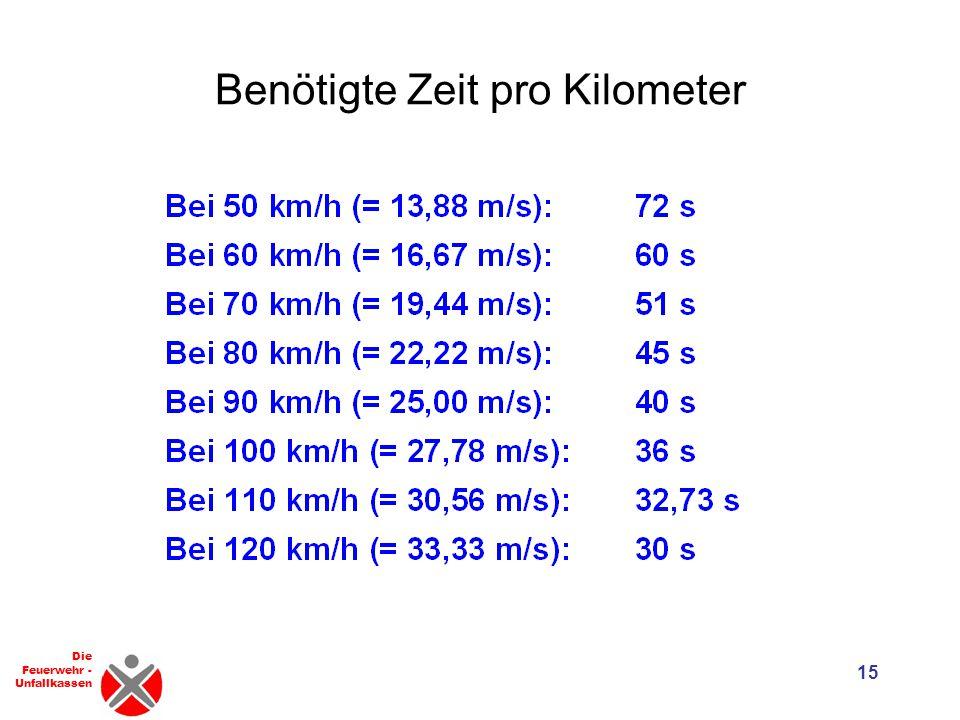 Benötigte Zeit pro Kilometer