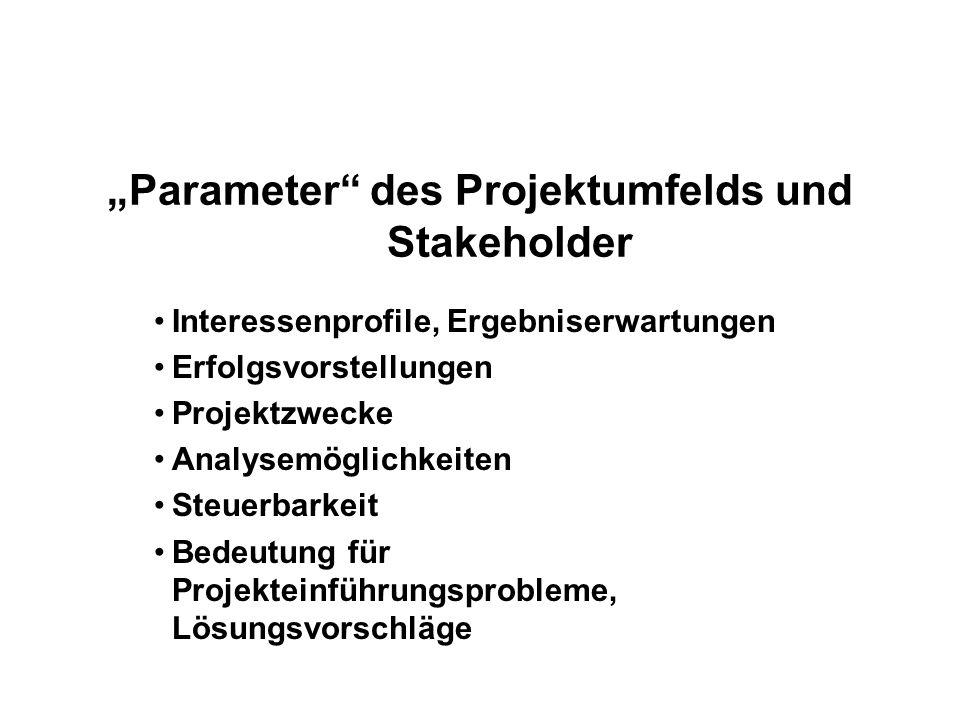 """""""Parameter des Projektumfelds und Stakeholder"""