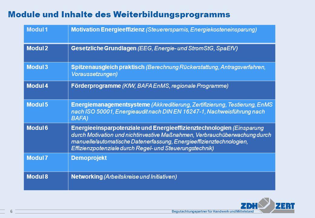 Module und Inhalte des Weiterbildungsprogramms