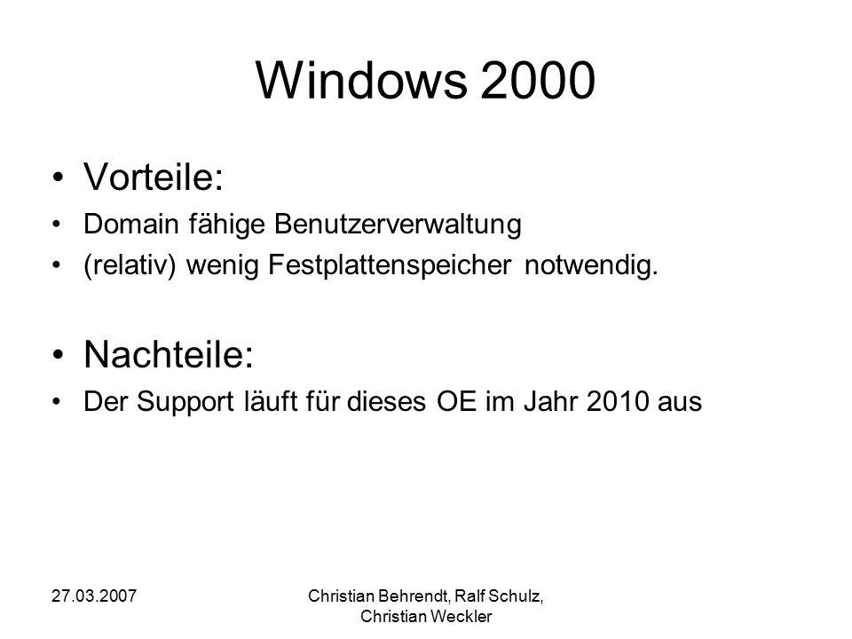 Christian Behrendt, Ralf Schulz, Christian Weckler