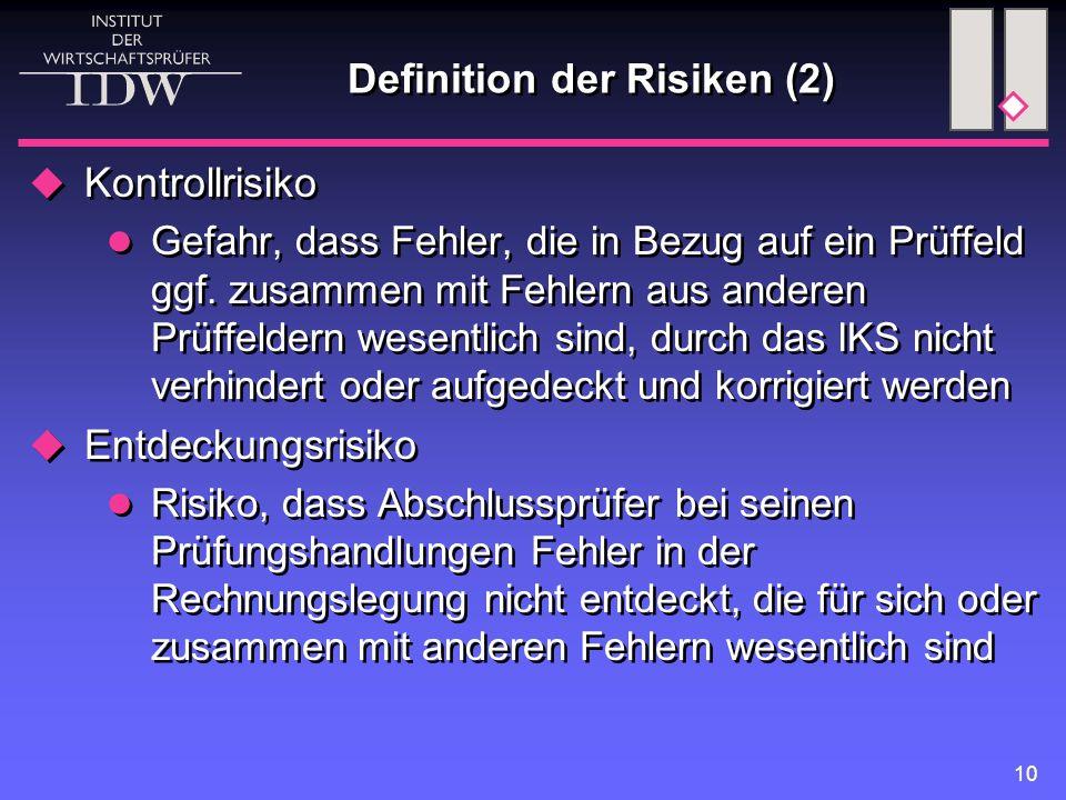 Definition der Risiken (2)