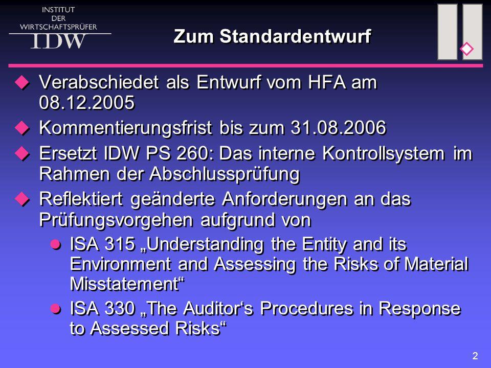 Verabschiedet als Entwurf vom HFA am 08.12.2005