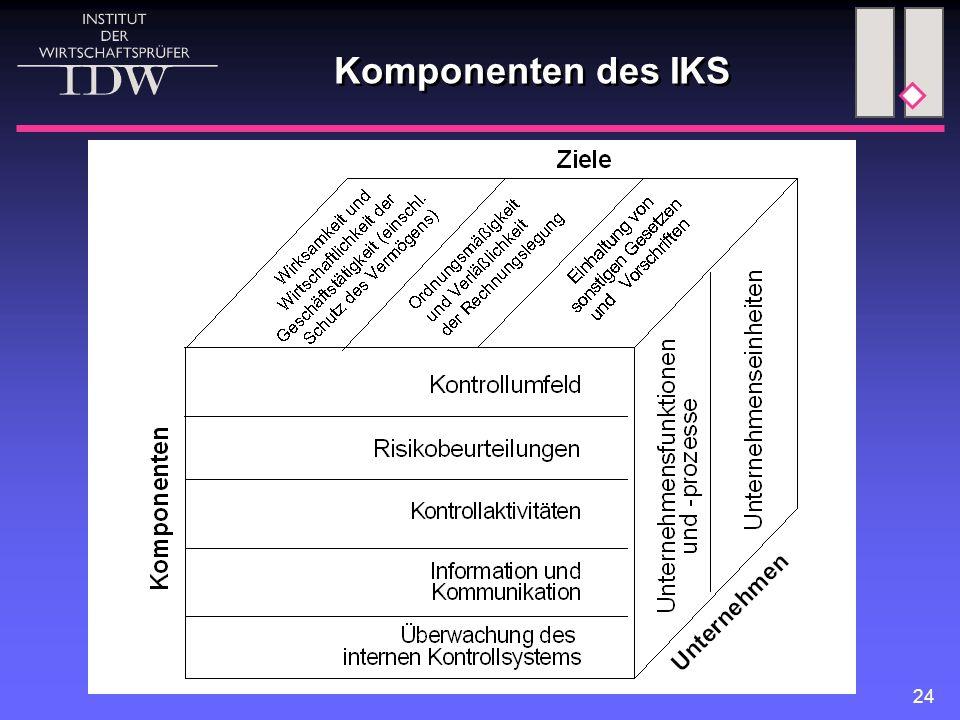 Komponenten des IKS
