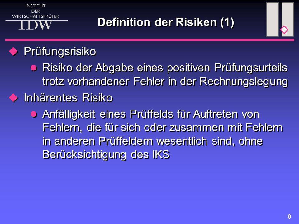 Definition der Risiken (1)