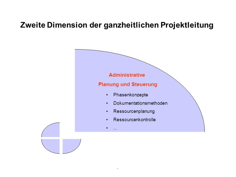 Zweite Dimension der ganzheitlichen Projektleitung