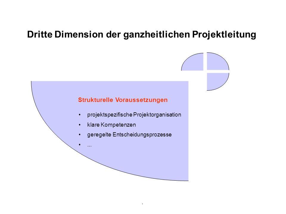 Dritte Dimension der ganzheitlichen Projektleitung