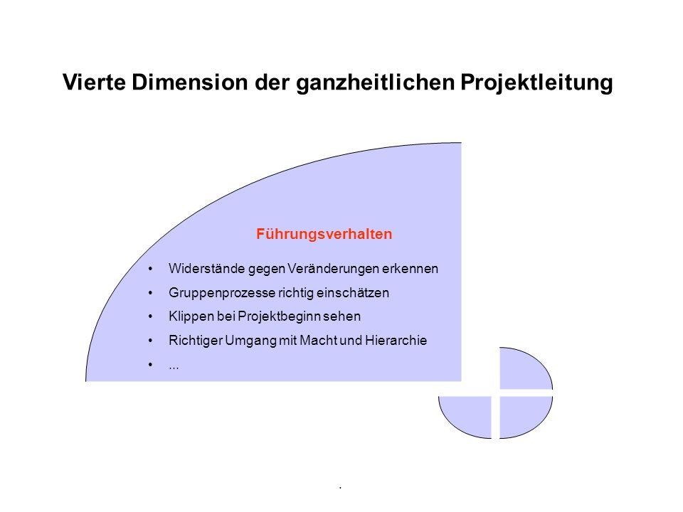 Vierte Dimension der ganzheitlichen Projektleitung