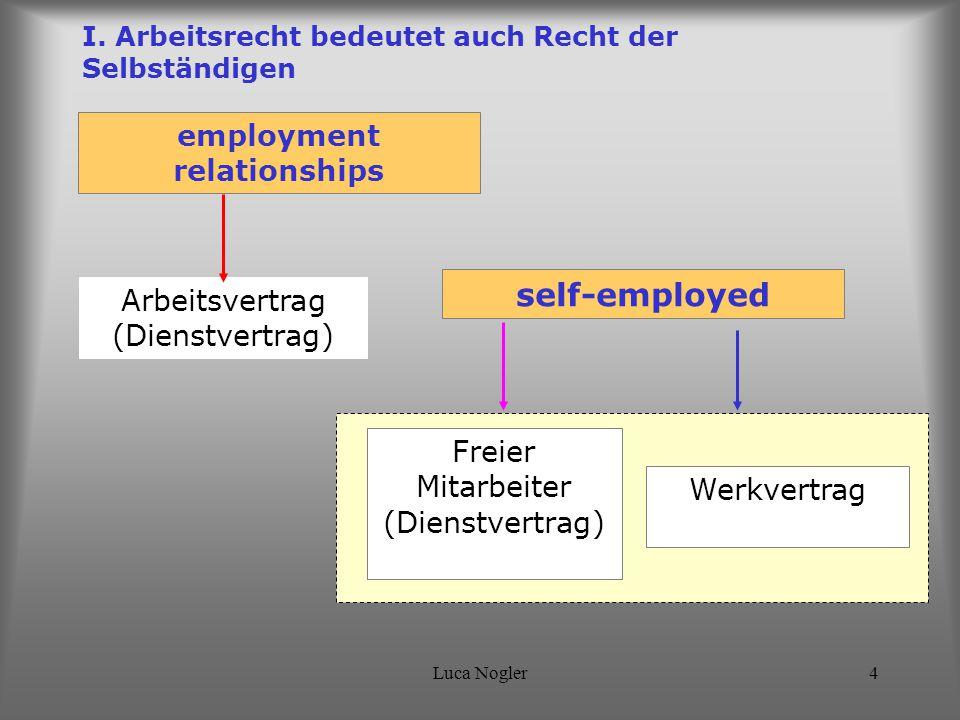 I. Arbeitsrecht bedeutet auch Recht der Selbständigen
